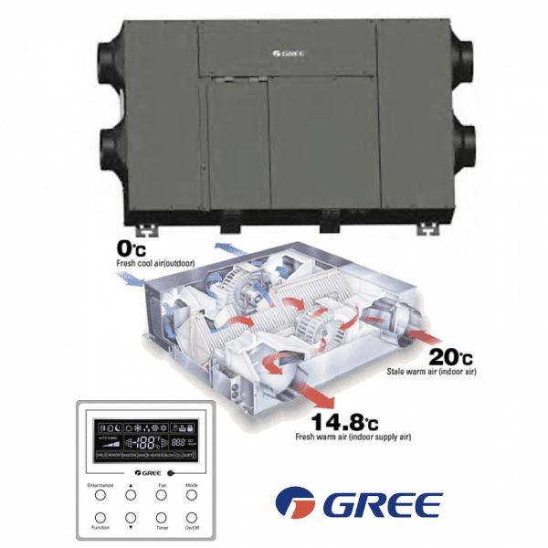 Gree szellőztetőgép